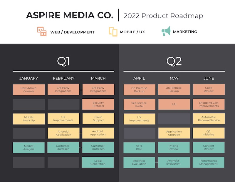 Colorful Team Product Roadmap Template