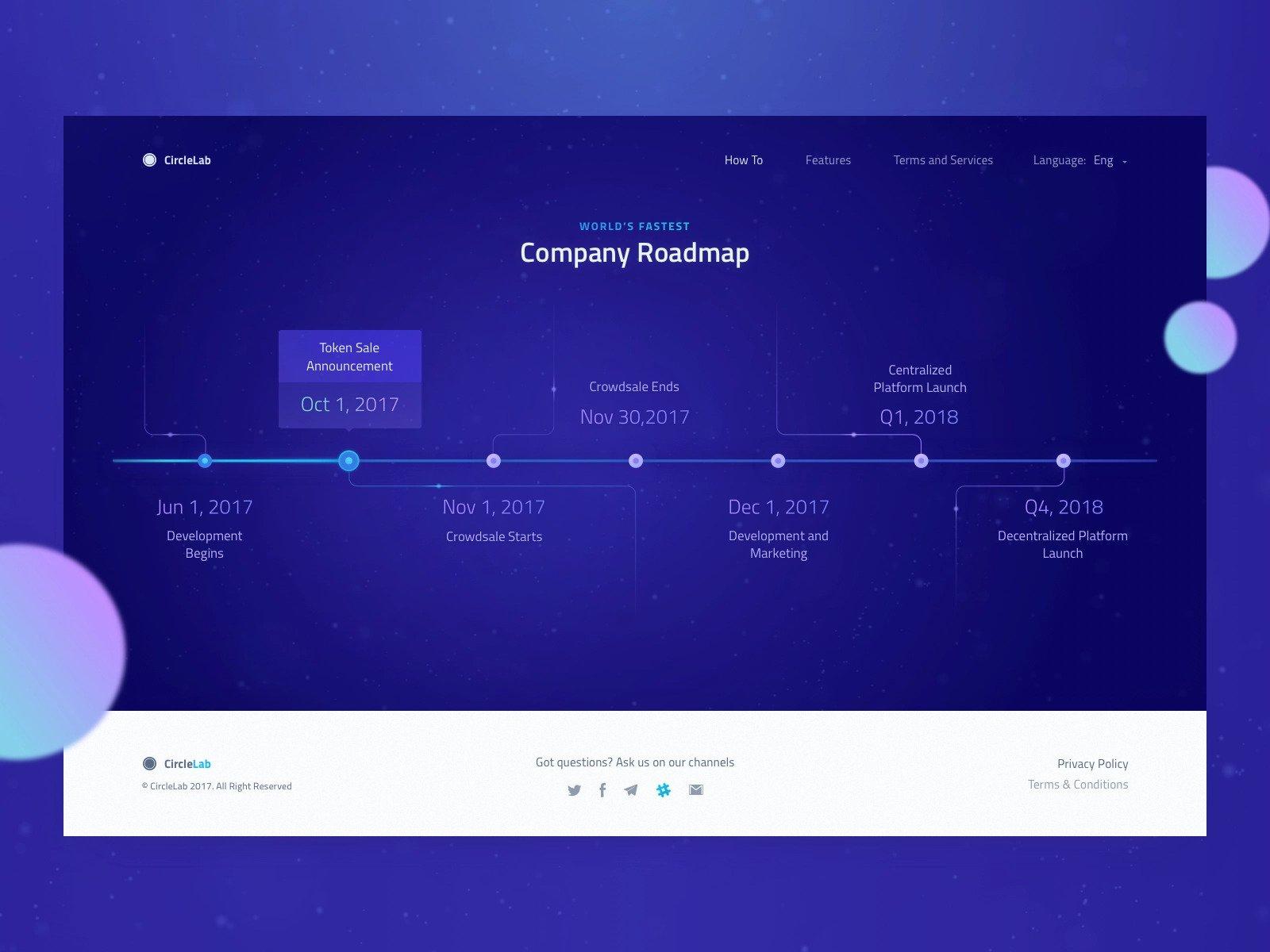 Customer Tech Product Roadmap Template1