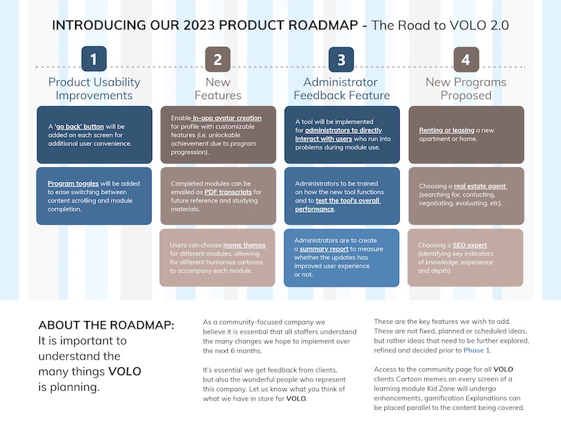 30 product roadmap templates examples and tips venngage. Black Bedroom Furniture Sets. Home Design Ideas