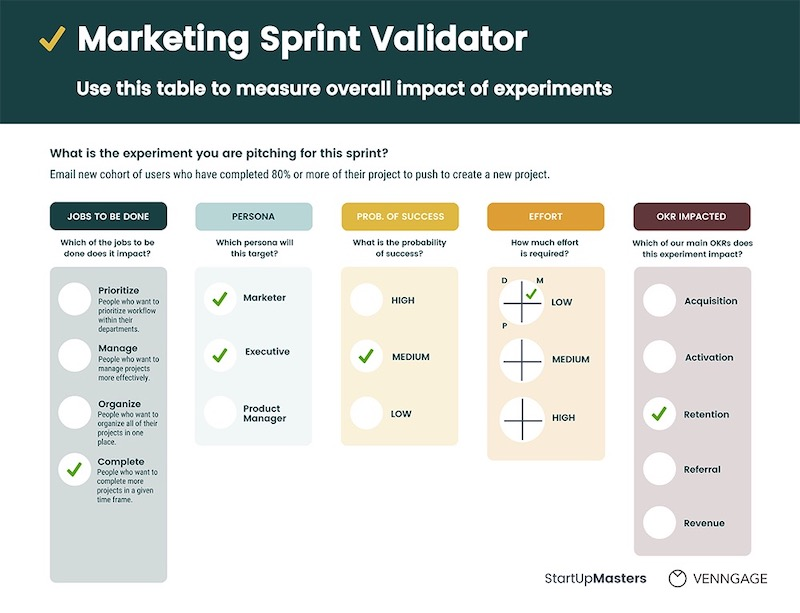 Marketing Checklist Product Roadmap Template