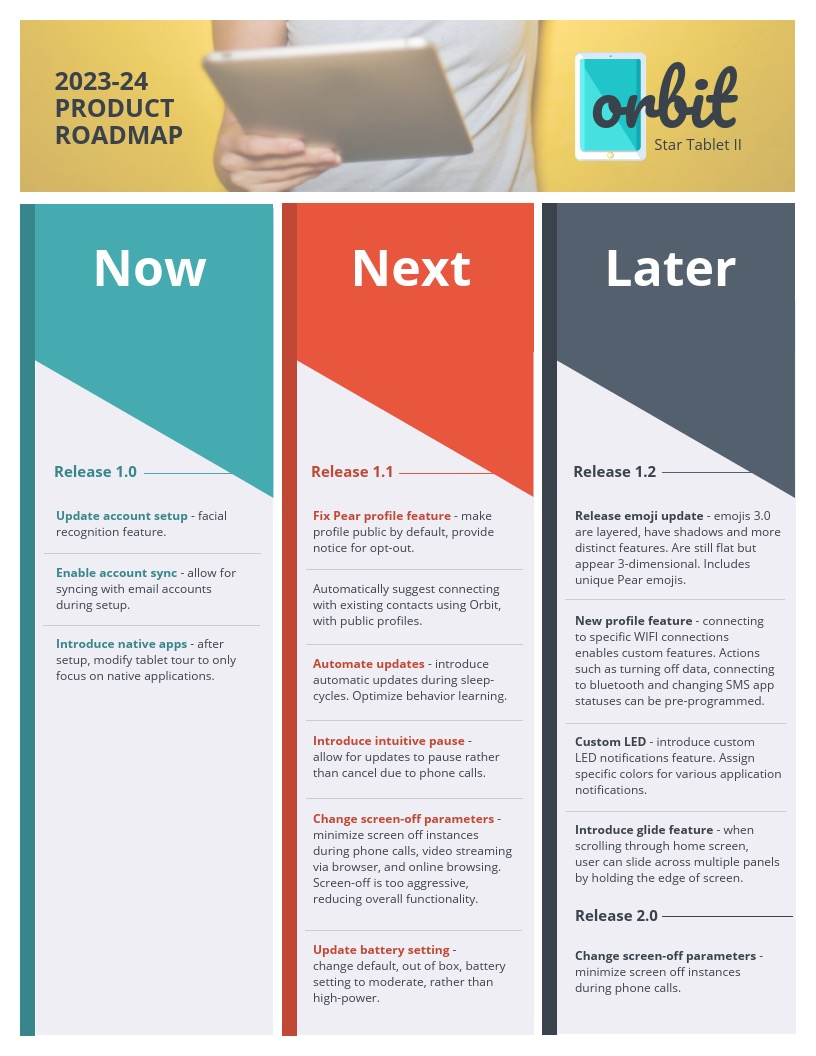 Now, Next, Later Product Roadmap Template