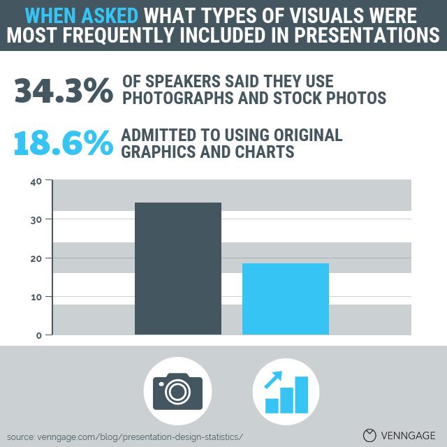 Presentation Design Statistics 10