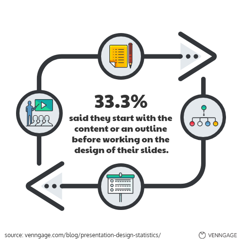 Presentation Design Statistics 18