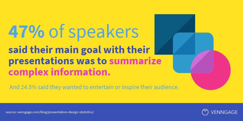 Presentation Design Statistics 6