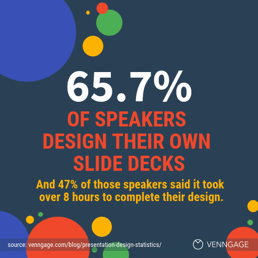 15 presentation design statistics for 2019 infographic