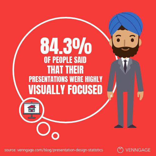 Presentation Design Statistics 8