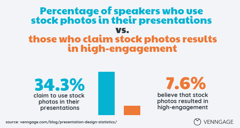 Presentation Design Statistics 9