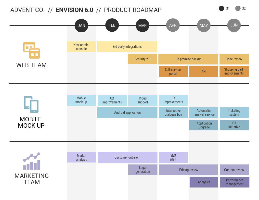 Simple Team Product Roadmap Template