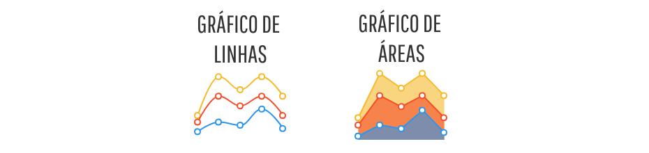 como fazer um infográfico