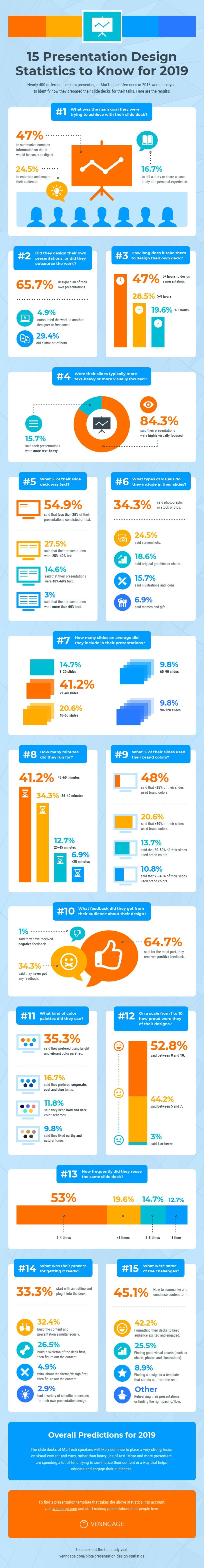 presentation design infographic statistics