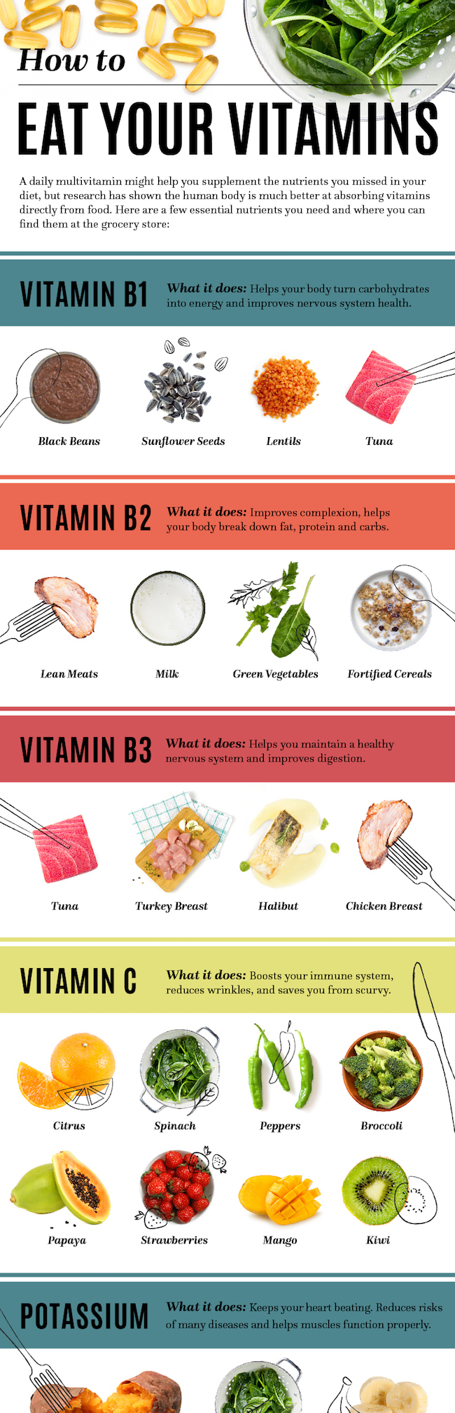 Eat Your Vitamins Infographic3