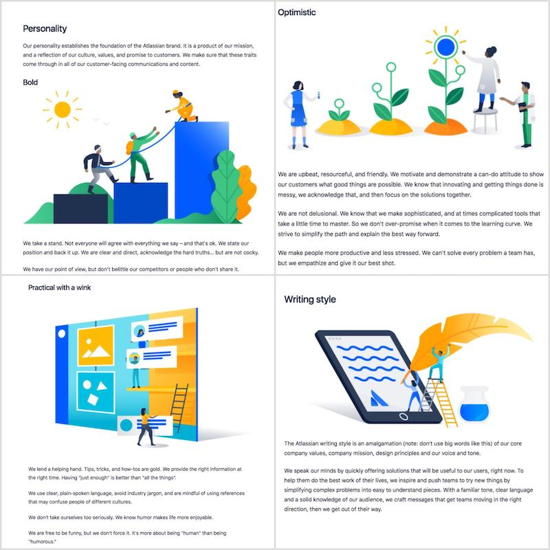 Atlassian Content Brand Guidelines Templates