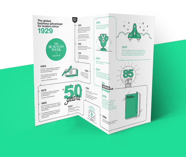 Creative Timeline Marketing Brochure Example