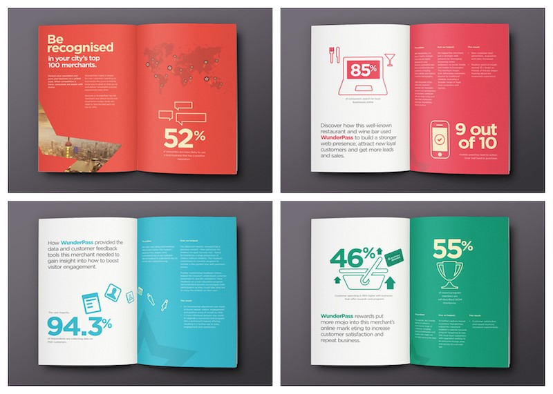 Infographic Marketing Brochure Example