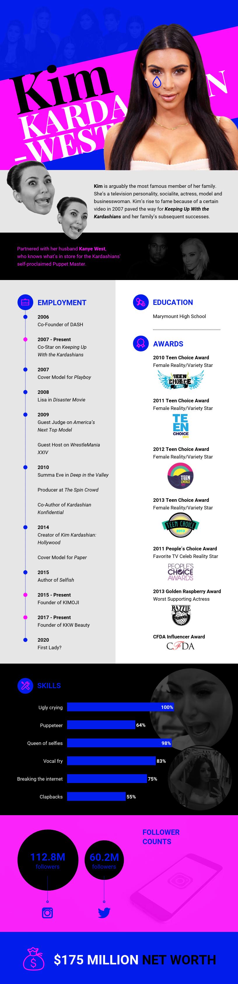 kardashian infographic resume