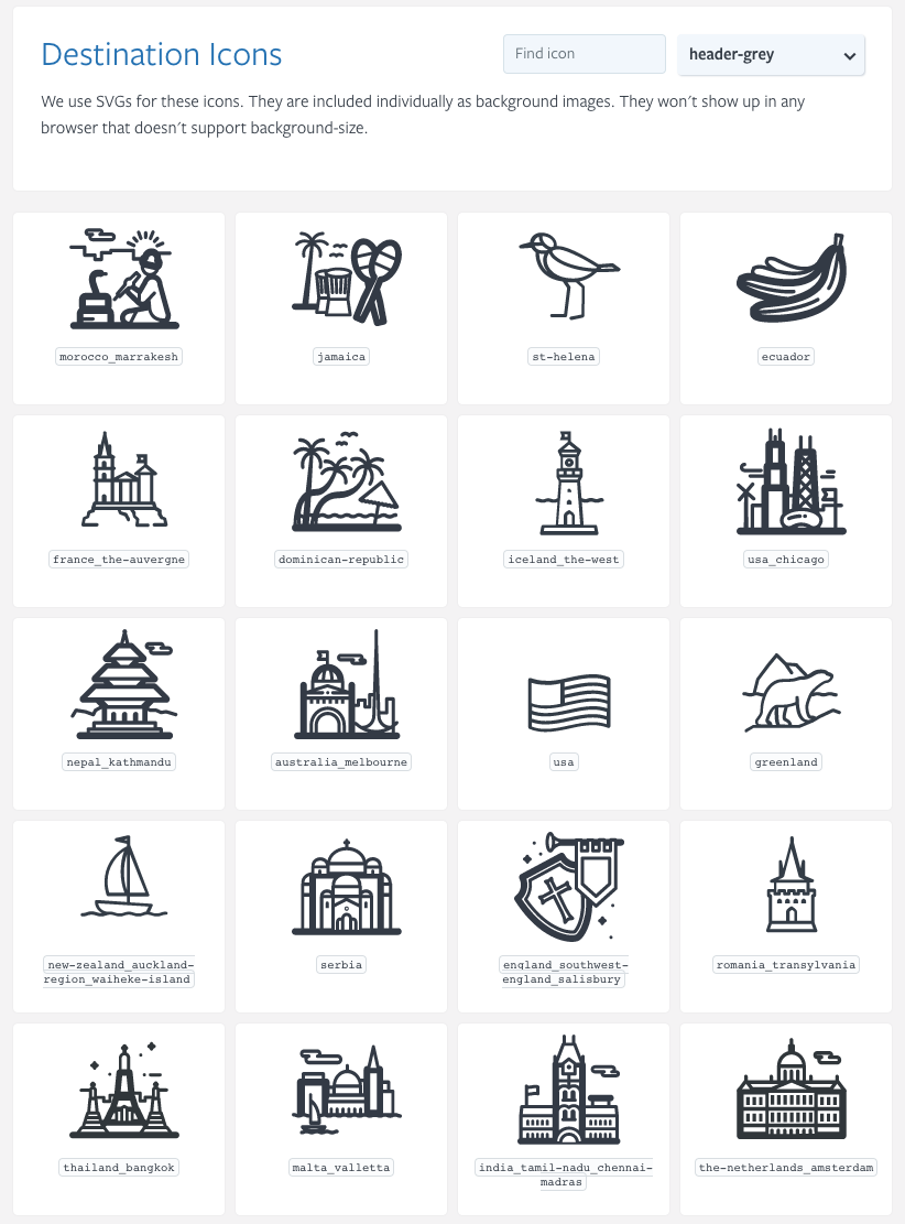 Lonely Planet Icons Brand Guidelines Templates