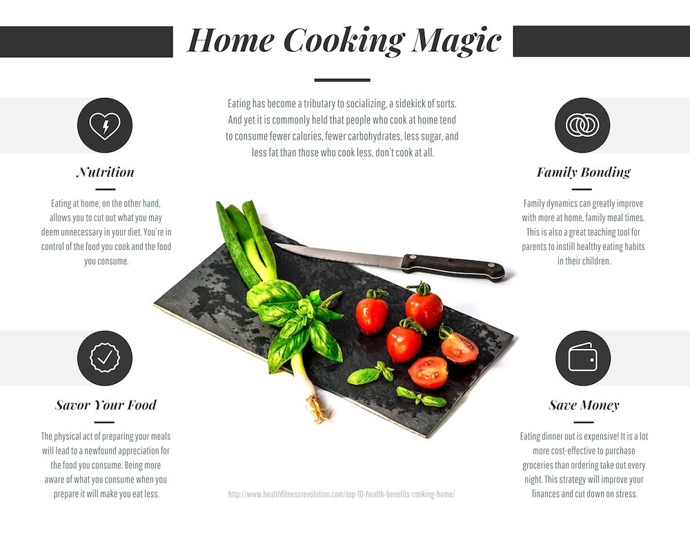 Modern Food Product Flyer Template
