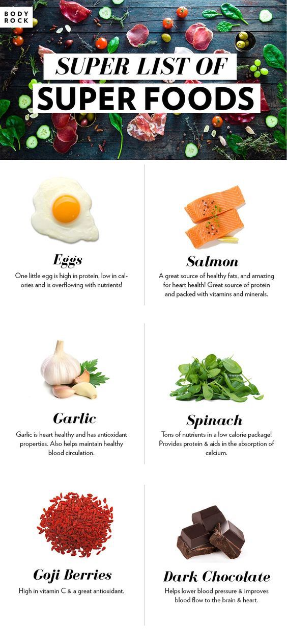 6f512e1eb9d 30+ Food Infographics To Share With Your Foodie Friends - Venngage