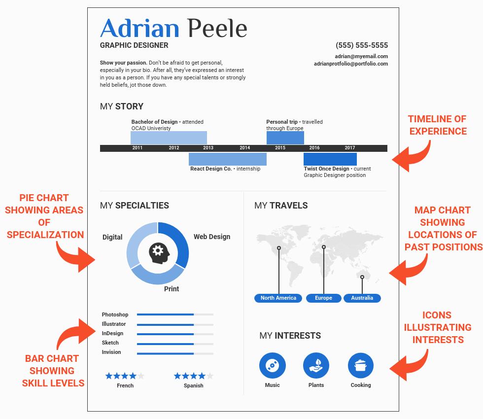 infographic resume templates