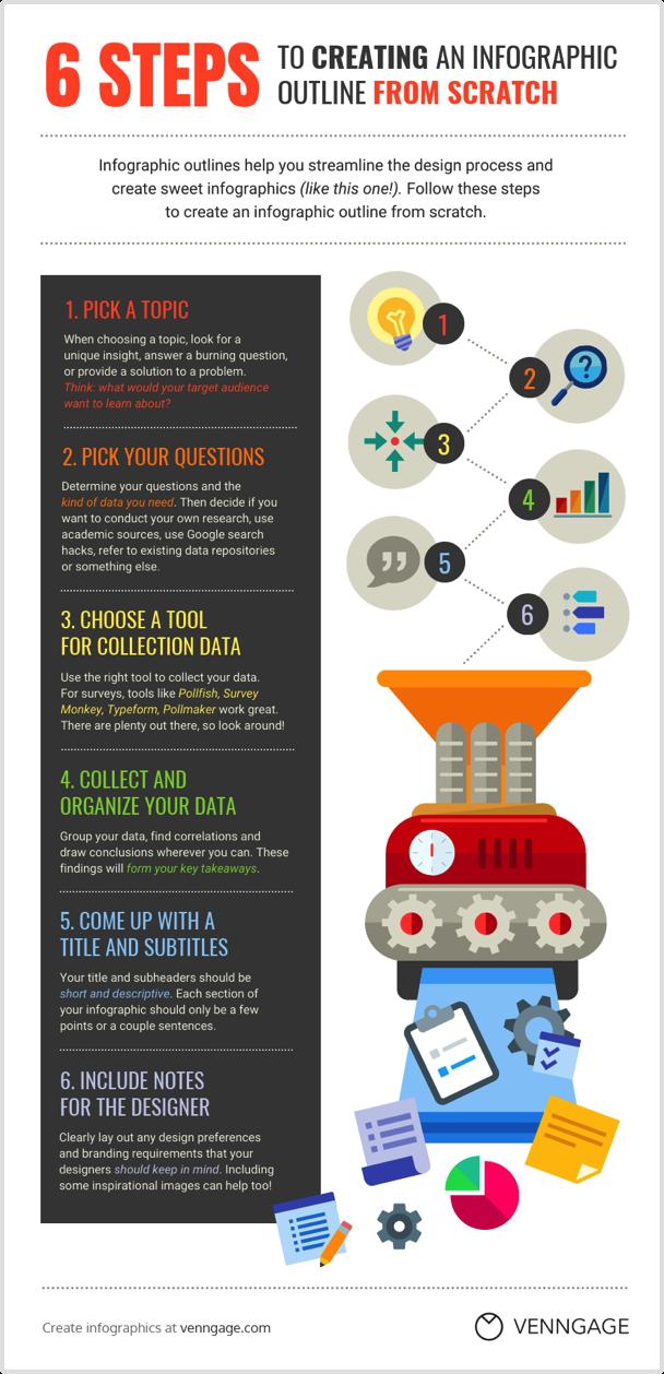 infografico de processo