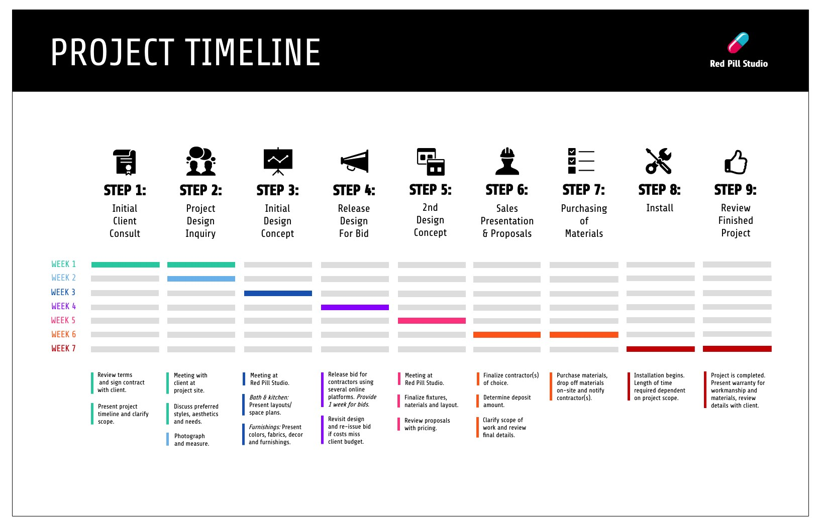 36 timeline template examples and design tips