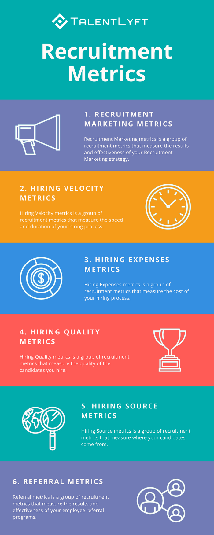 TalentLyft 6 Recruitment Metrics Infographic with Icons