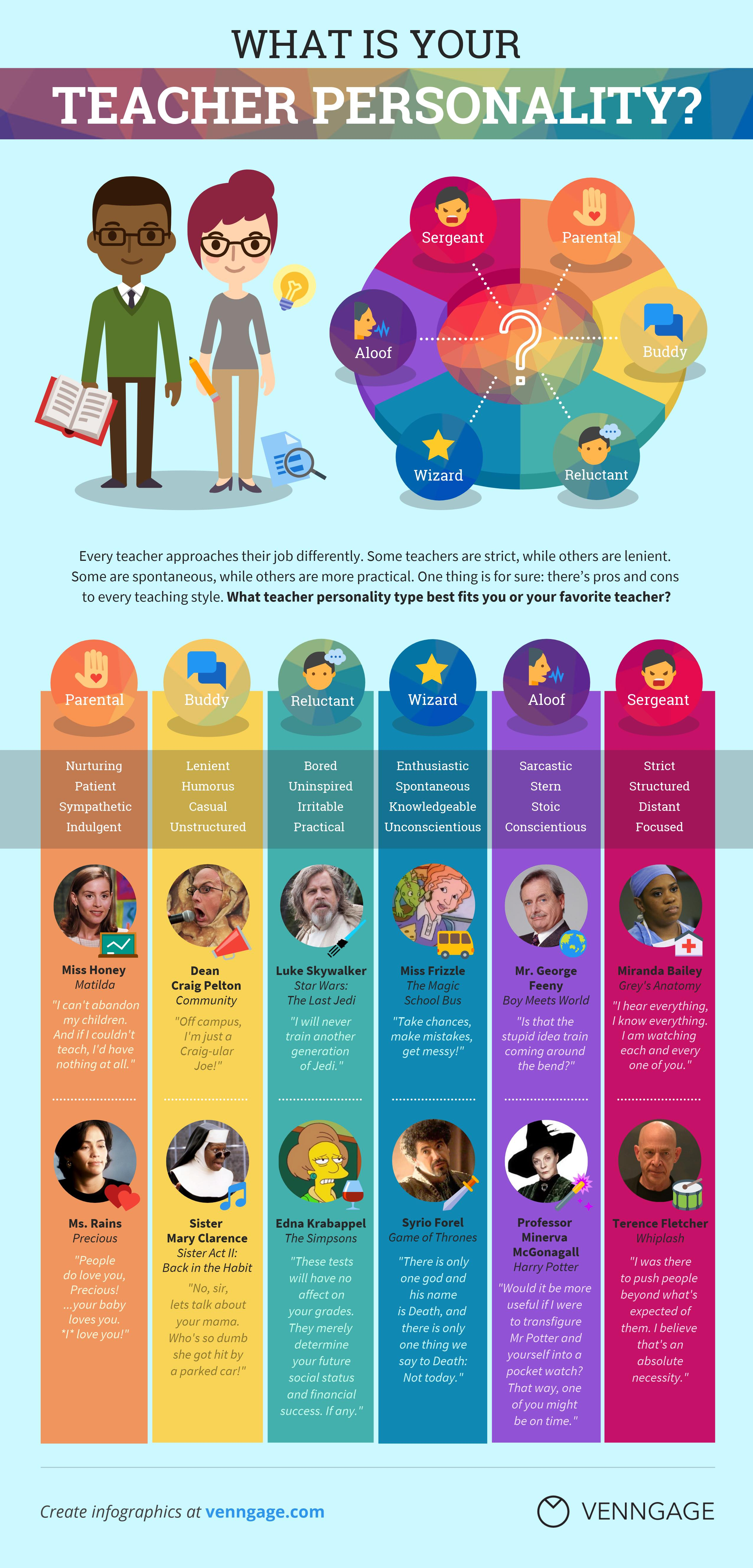 What Is Your Teacher Personality Type? [INFOGRAPHIC] - Venngage