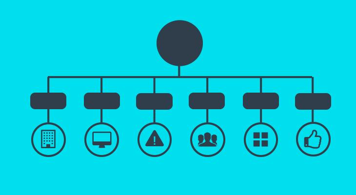 flow chart templates