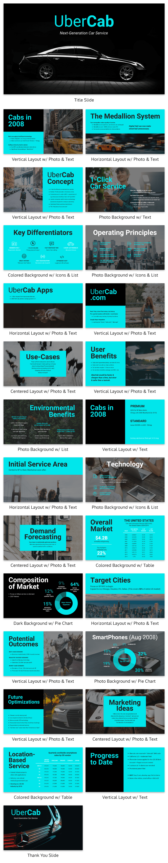 Uber Pitch Deck Example