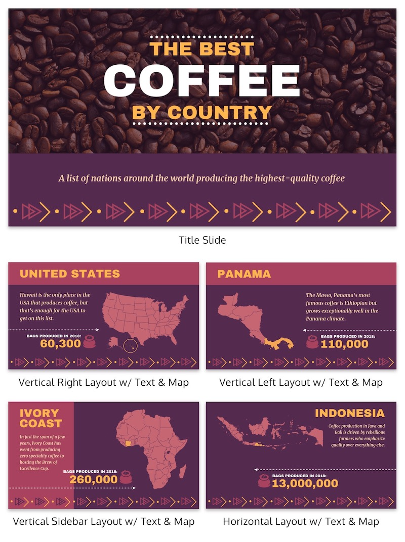 Coffee Business Presentation Ideas
