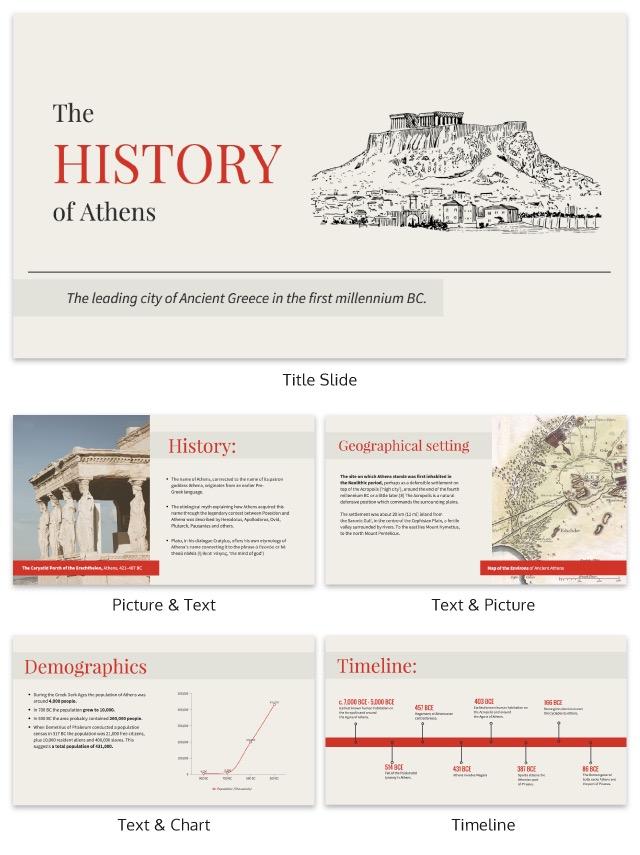 Modern History Presentation Ideas