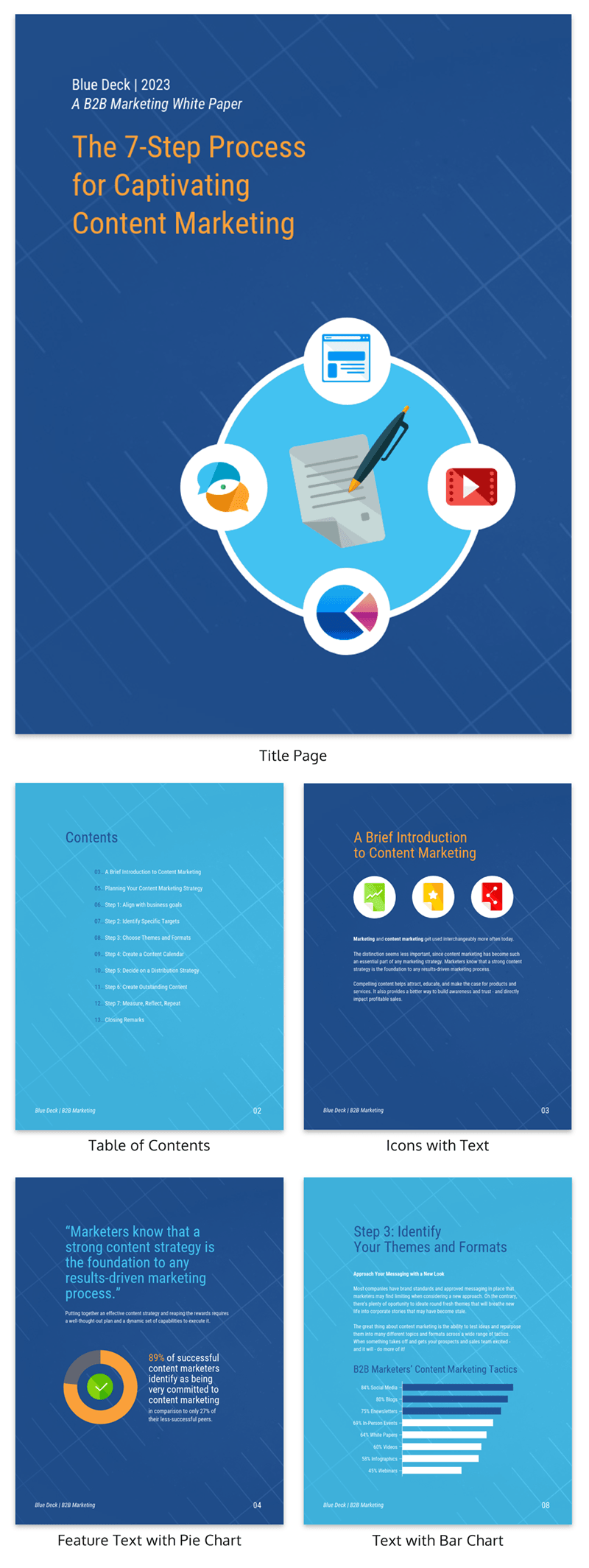 content marketing white paper example