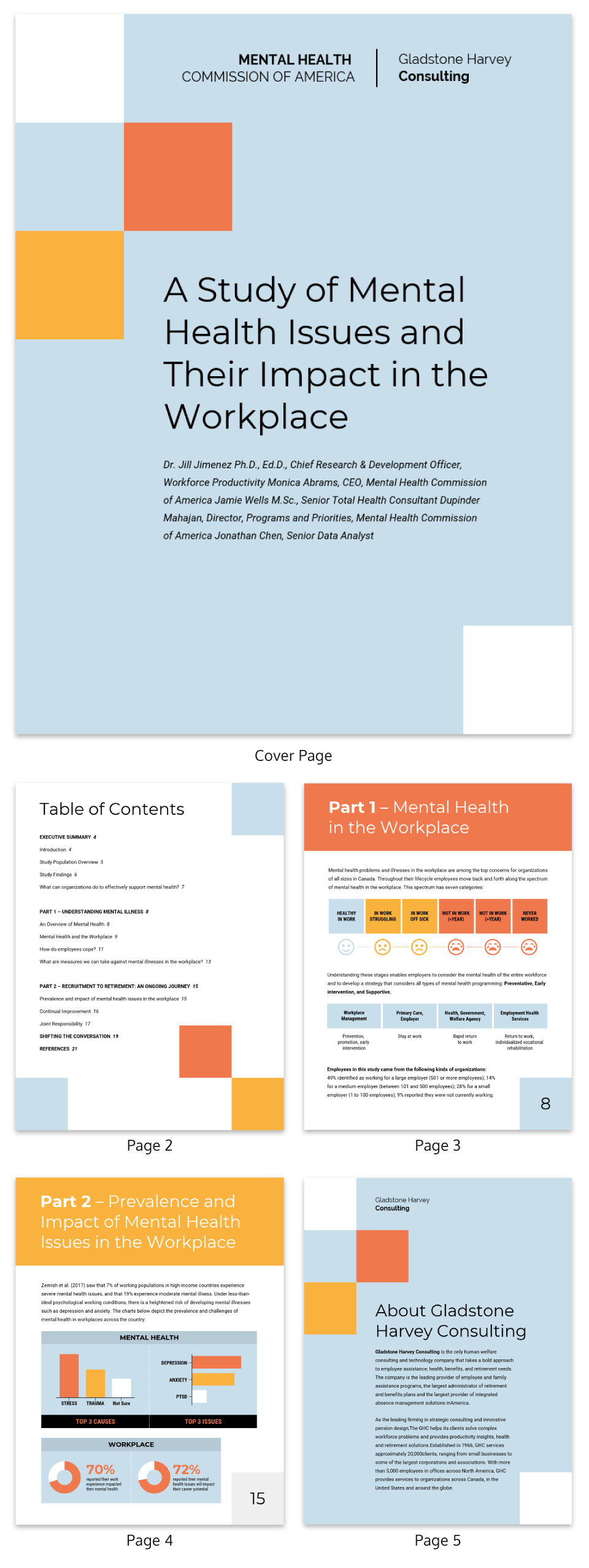 continual service improvement template.html