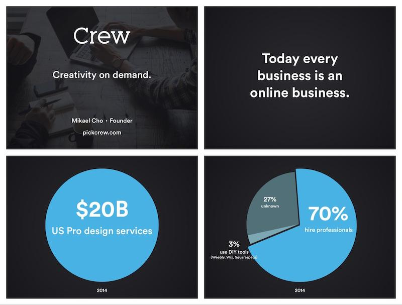 Crew Startup - Best Pitch Deck Examples
