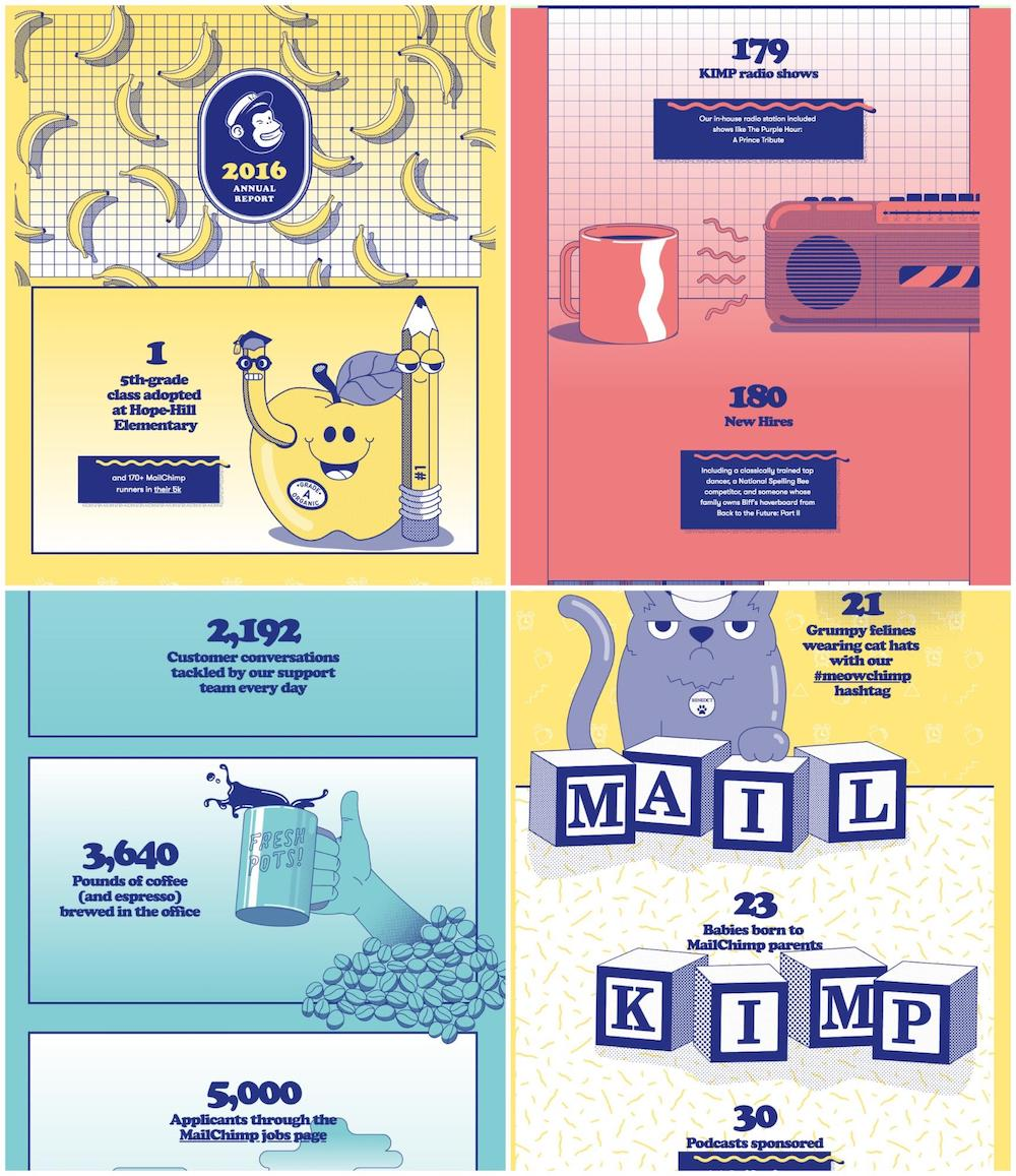 Colorful Digital Mailchimp Annual Report Example