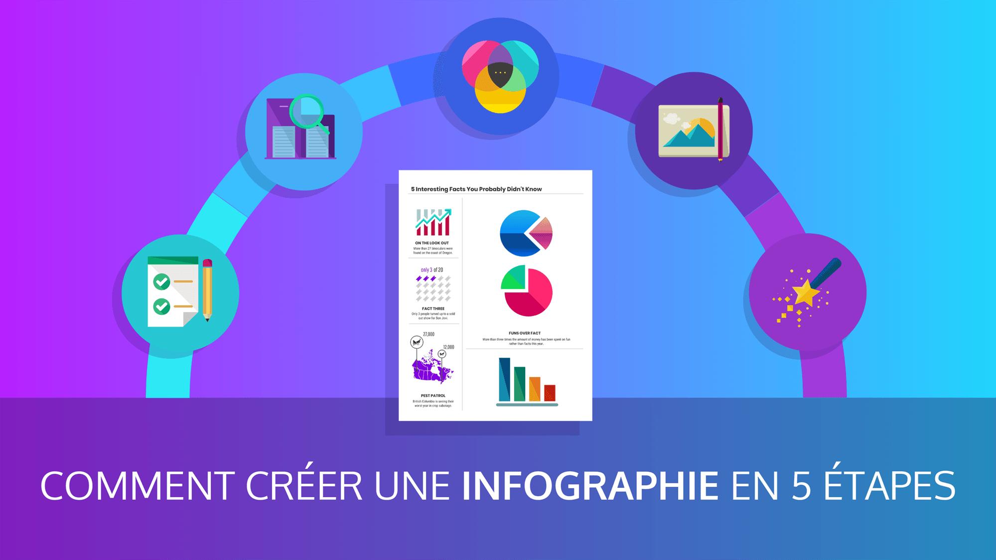 Comment faire une infographie header