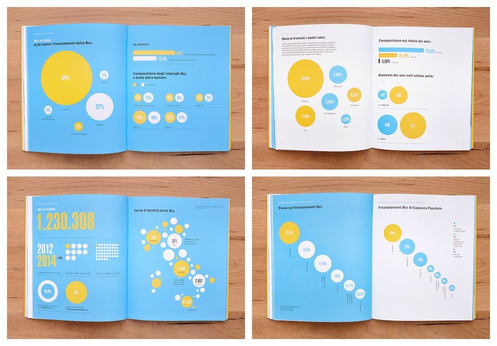 Creative Blue Infographic Annual Report Template