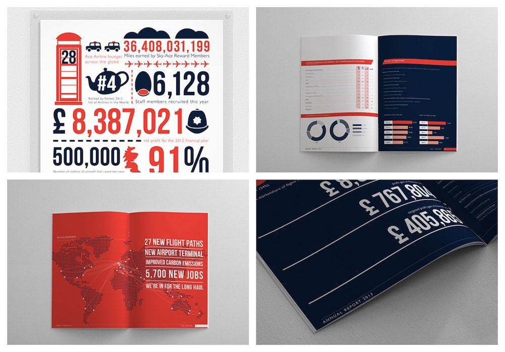 Fun Business Infographic Annual Report Example