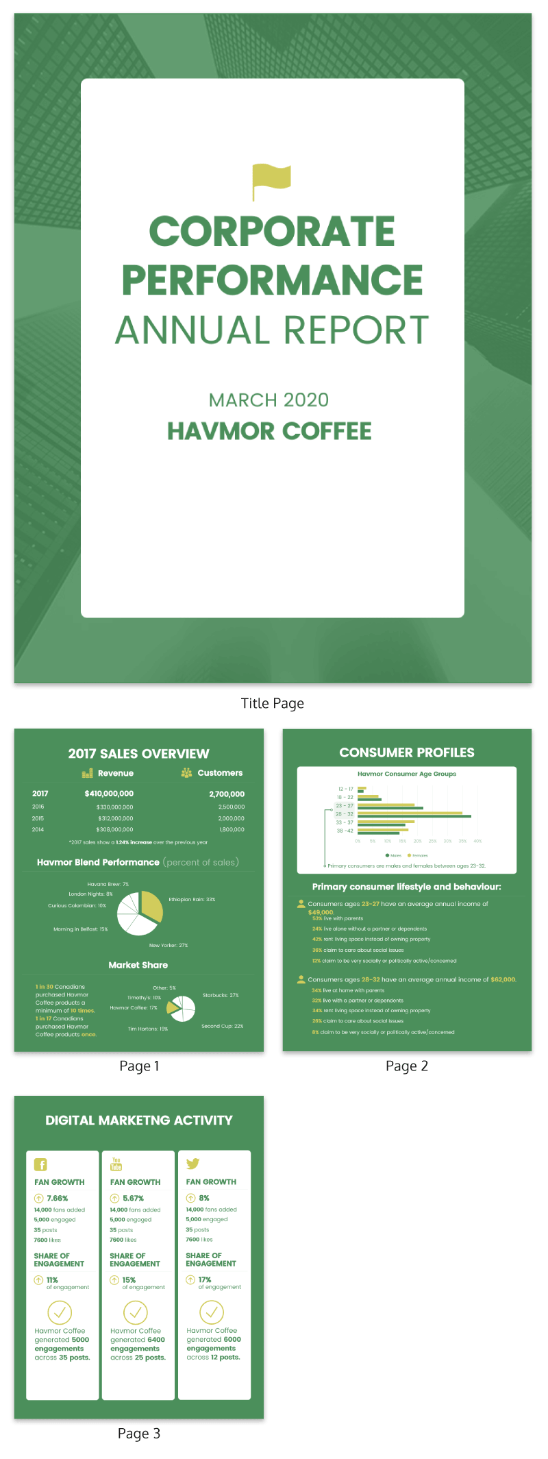 Green Modern Corporate Annual Report Template