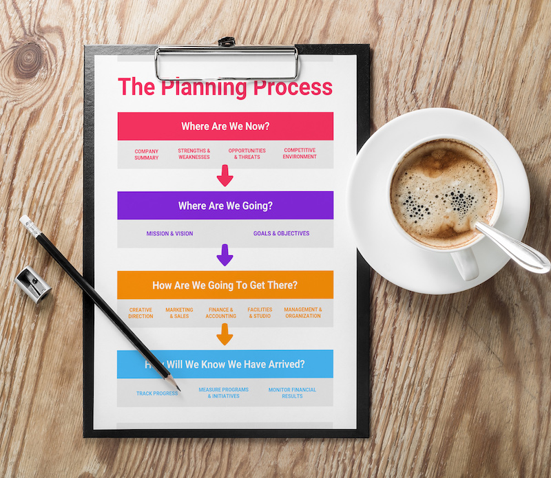 Process Project Plan Template