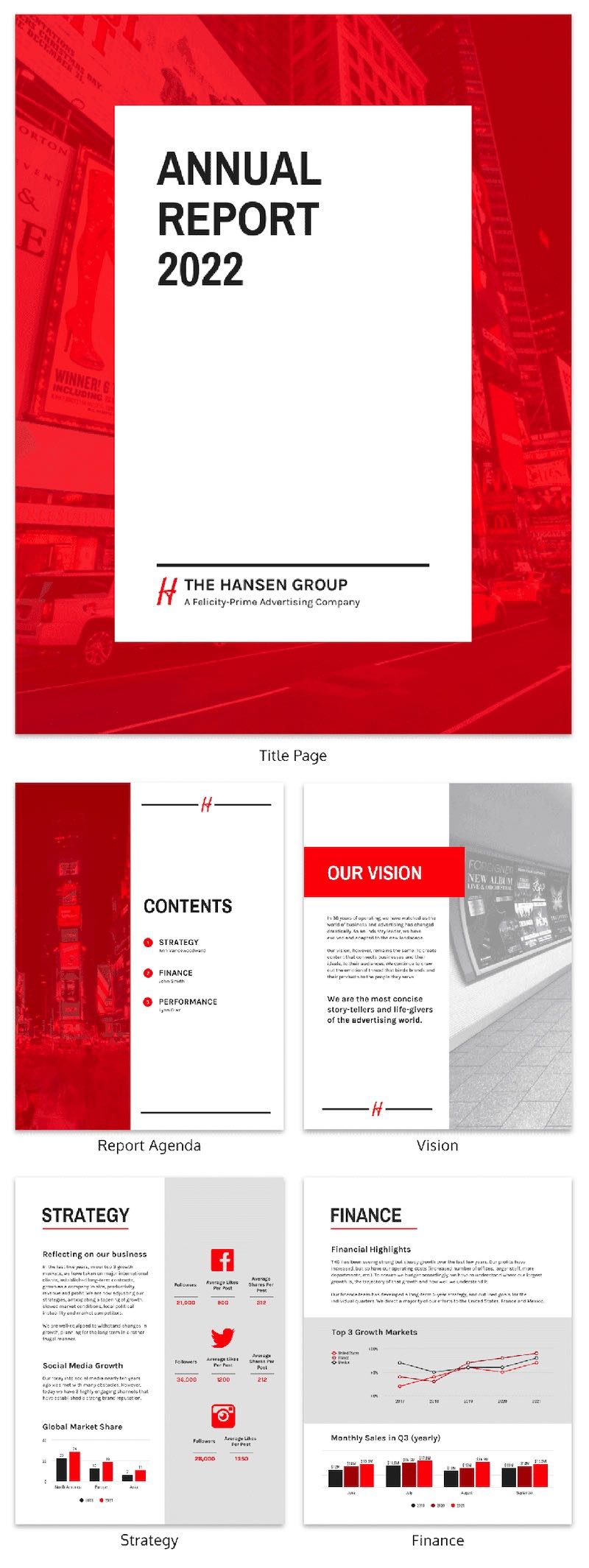 Red Corporate Annual Report Template