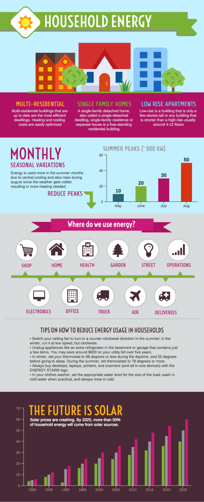 Solar-Energy-Annual-Report-Infographic-Template