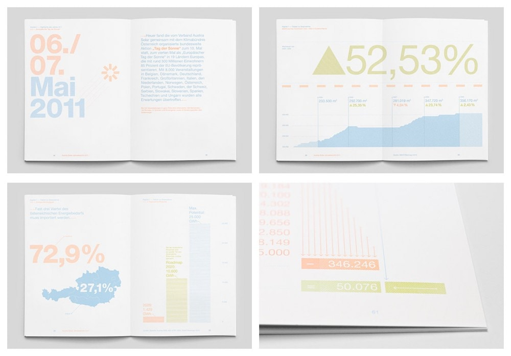 Solar-Powered Business Annual Report Example