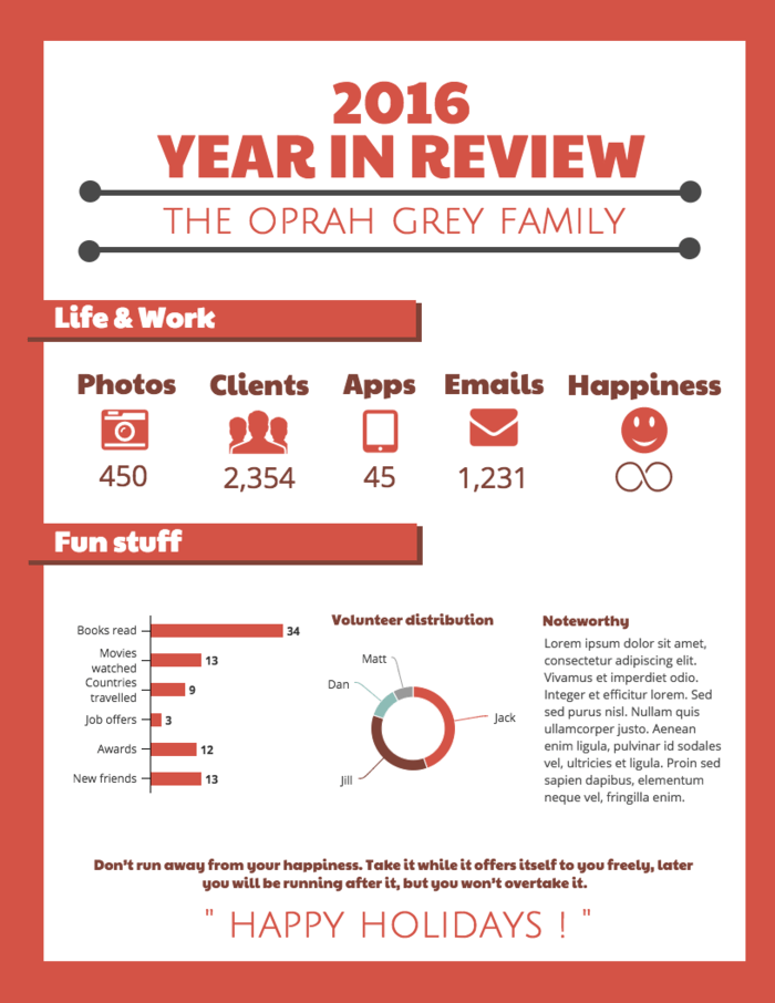 Year in Review Infographic Annual Report Template
