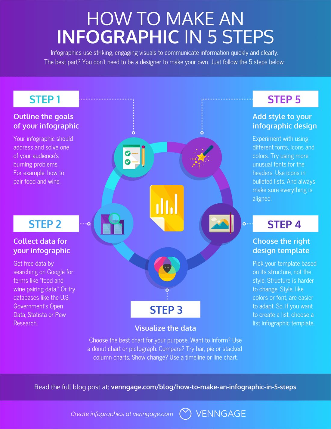 How to Make an Infographic in 5 Steps [Step-By-Step Guide] - Venngage