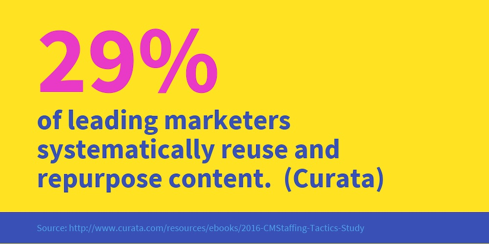Visual Content Marketing Tips1
