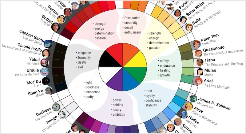 What Disney Villains Can Tell Us About Color Psychology [Study + Infographic]
