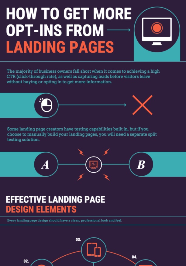 marketing infographic example