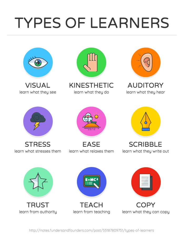 teacher infographic example