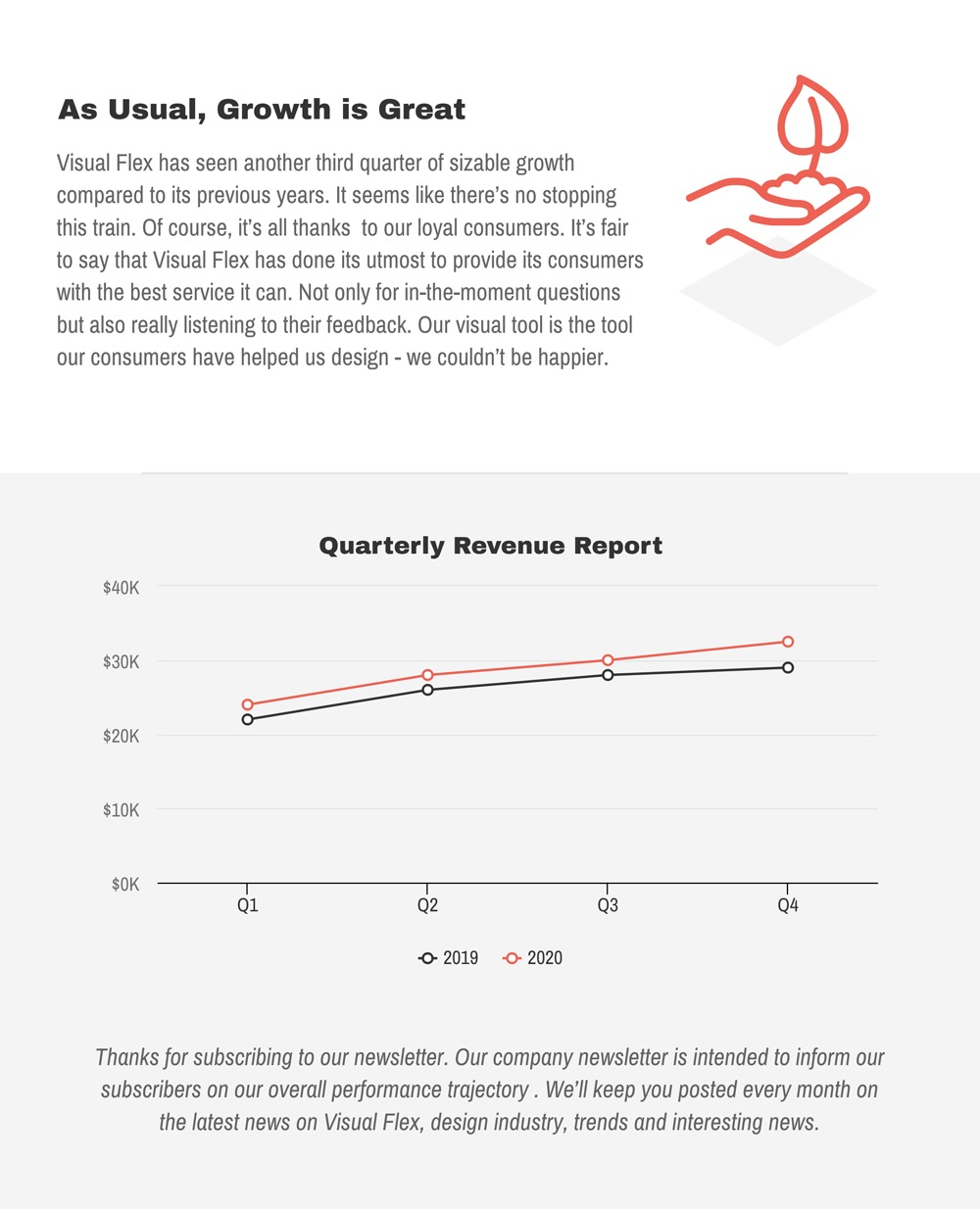 Business Infographic Email Newsletter Template